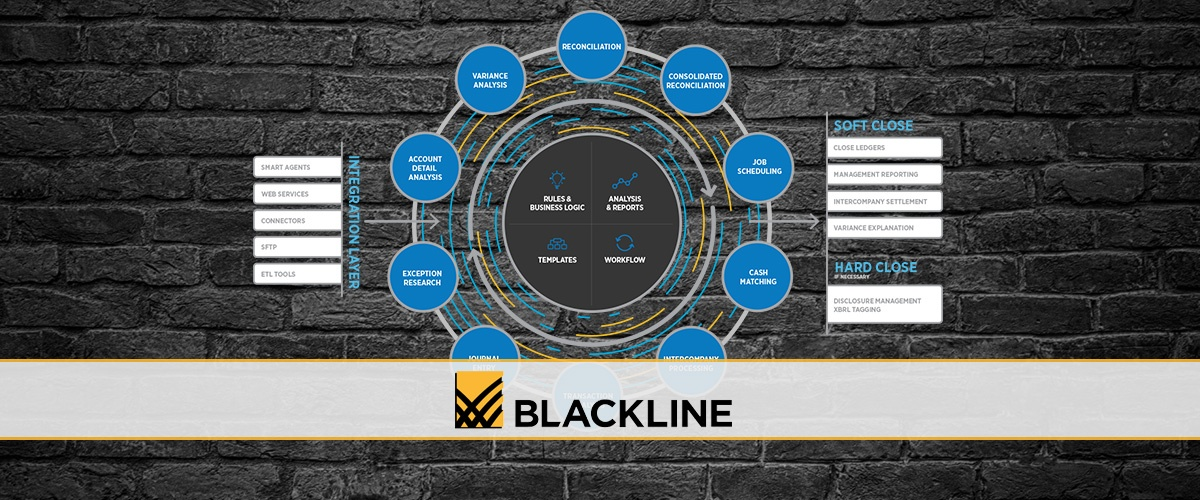 Reconciliations Management SPOTLIGHT Beyond BlackLine. . .