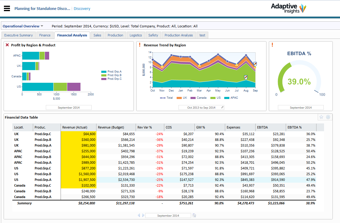 screenshot-adaptive-discovery-dashboard-financial-analysis.png